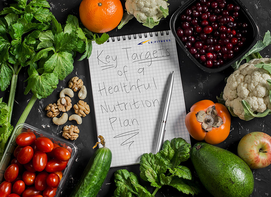 Key Targets of a Healthful Nutrition Plan | Q+A